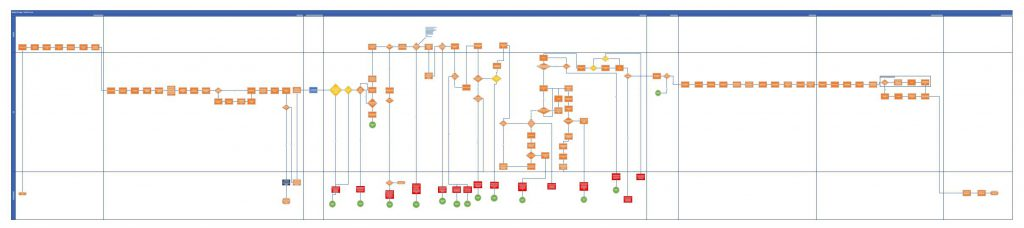 Automation Documentation